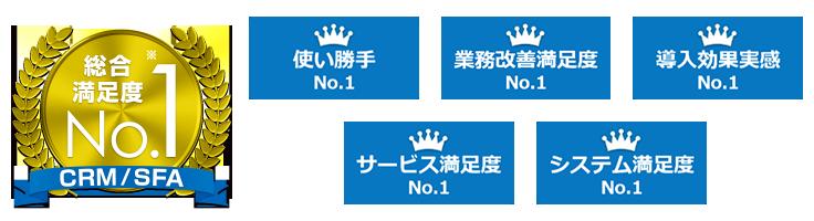 CRM/SFA(営業支援システム)総合満足度No.1