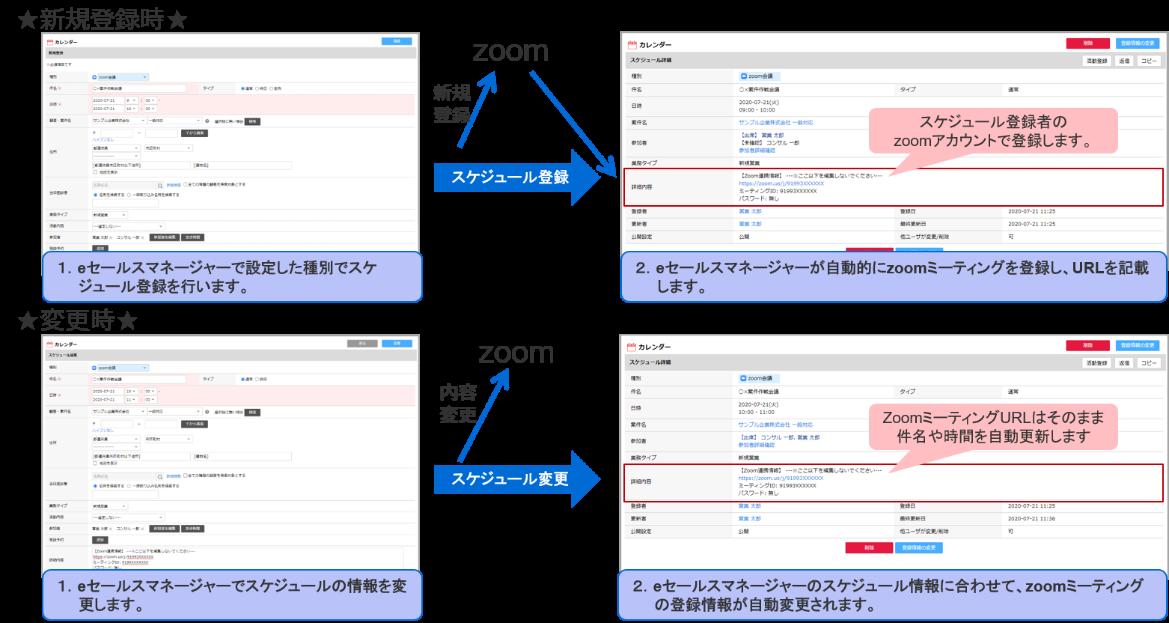 「Zoom連携」イメージ