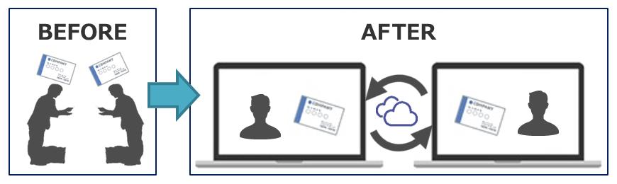 「e名刺交換」のイメージ