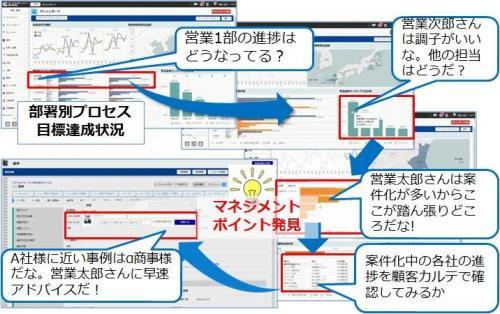 Analytics→PDCA.jpg