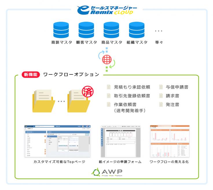 ATLED_work_platform1_0227_2.png